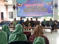 Danramil 0815/11 Pungging Bersama Forpimka Dan Tokoh Gelar Halal Bihalal